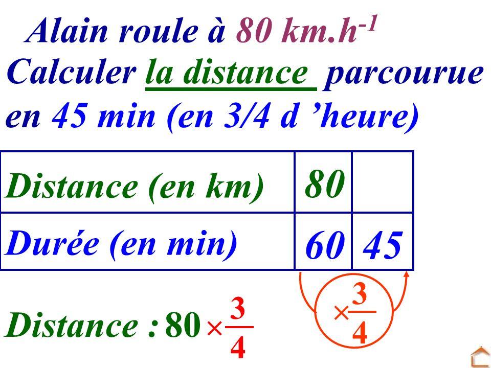 Alain roule à 80 km.h -1 Calculer la distance parcourue en 45 min (en 3/4 d heure) Distance (en km) Durée (en min) 80 6045 3434 Distance :80 3434