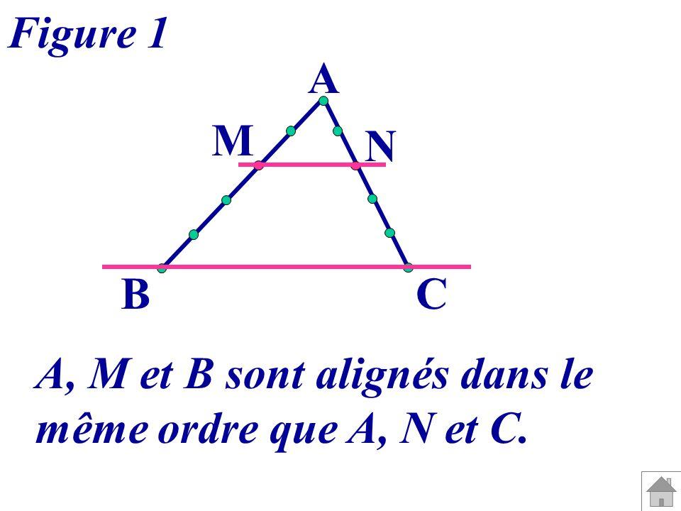 A BC M N Figure 1 A, M et B sont alignés dans le même ordre que A, N et C.