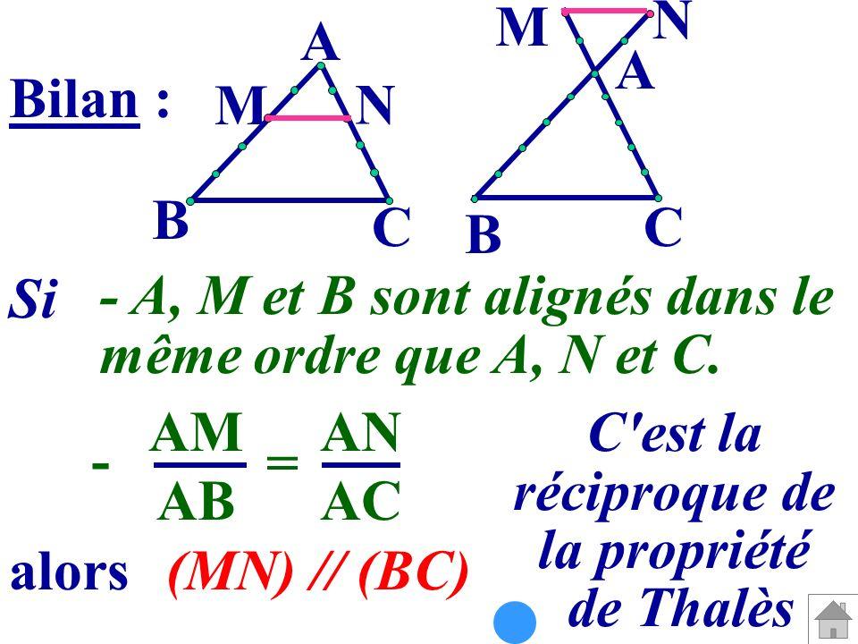 Bilan : A C M N A B C B M N - A, M et B sont alignés dans le même ordre que A, N et C. AM AB AN AC - = Si alors(MN) // (BC) C'est la réciproque de la