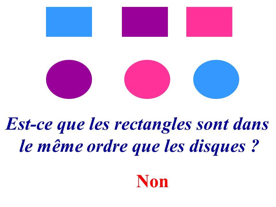 Est-ce que les rectangles sont dans le même ordre que les disques ? Non
