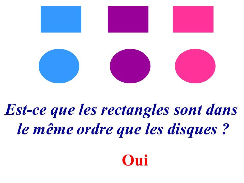 Est-ce que les rectangles sont dans le même ordre que les disques ? Oui