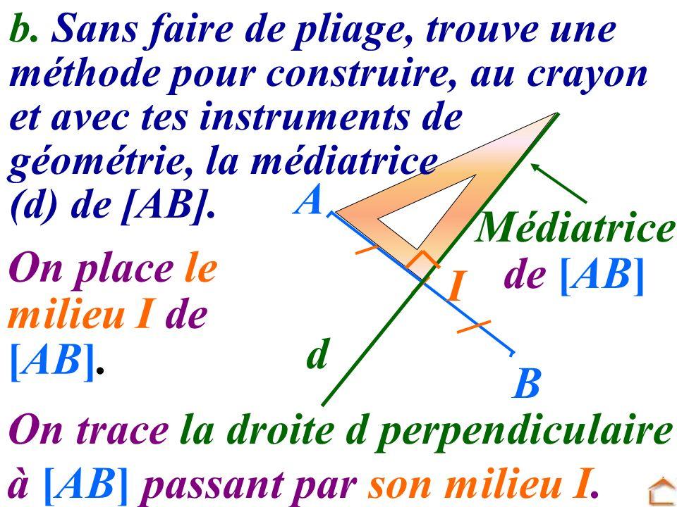 A B On trace la droite d perpendiculaire à [AB] passant par son milieu I. I d b. Sans faire de pliage, trouve une méthode pour construire, au crayon e