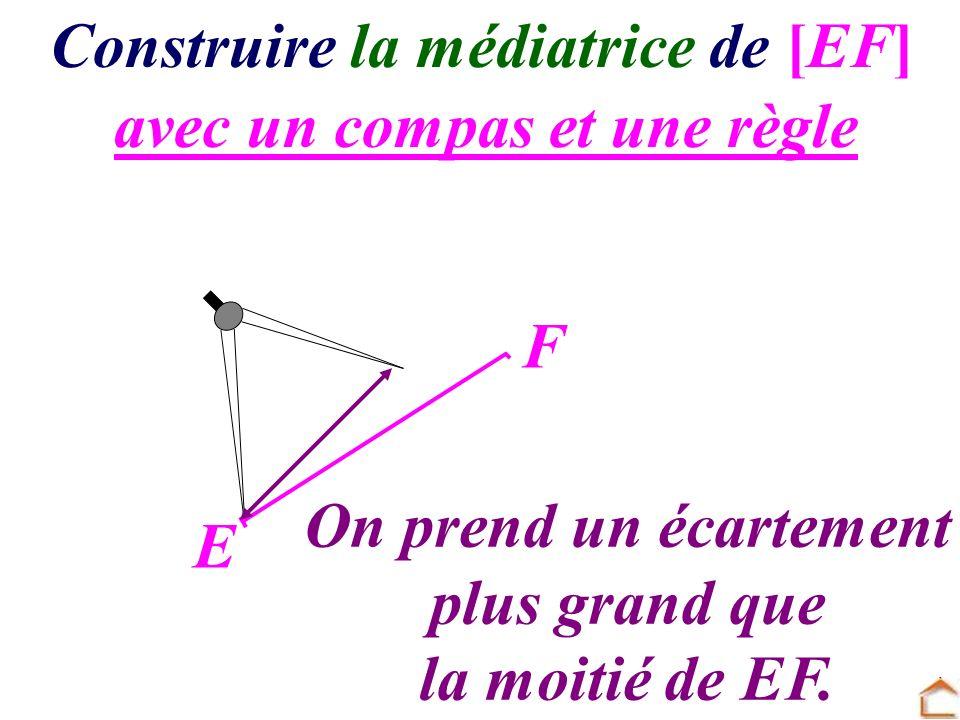 E F On prend un écartement plus grand que la moitié de EF. avec un compas et une règle Construire la médiatrice de [EF]