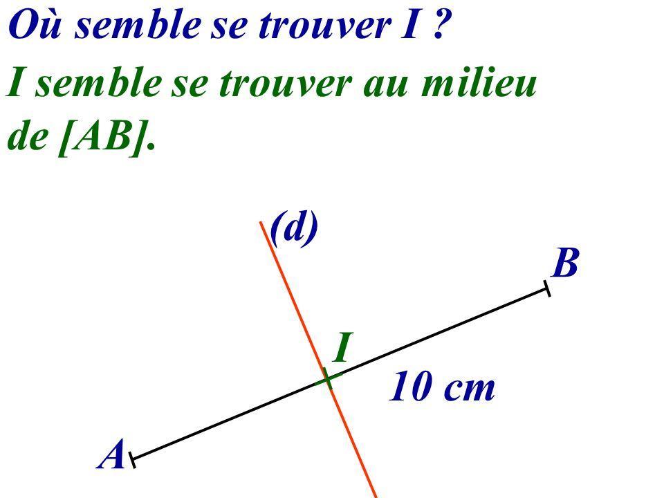 Où semble se trouver I ? A B 10 cm (d) I I semble se trouver au milieu de [AB].