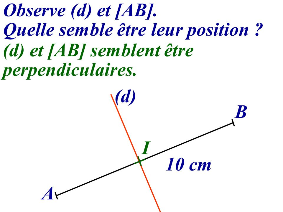 Observe (d) et [AB]. Quelle semble être leur position ? A B 10 cm (d) I (d) et [AB] semblent être perpendiculaires.