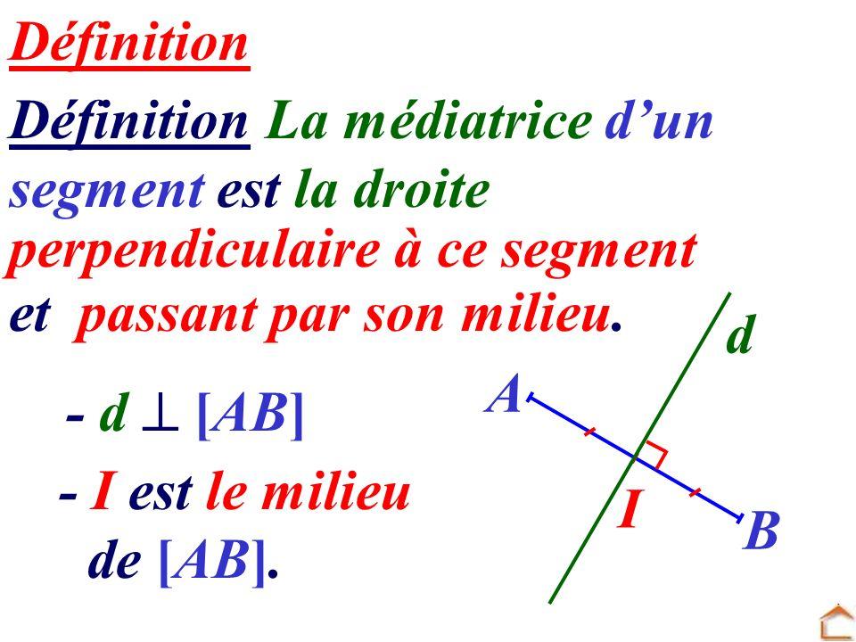Définition I A B d DéfinitionLa médiatrice dun segment est la droite perpendiculaire à ce segment et passant par son milieu. - d [AB] - I est le milie