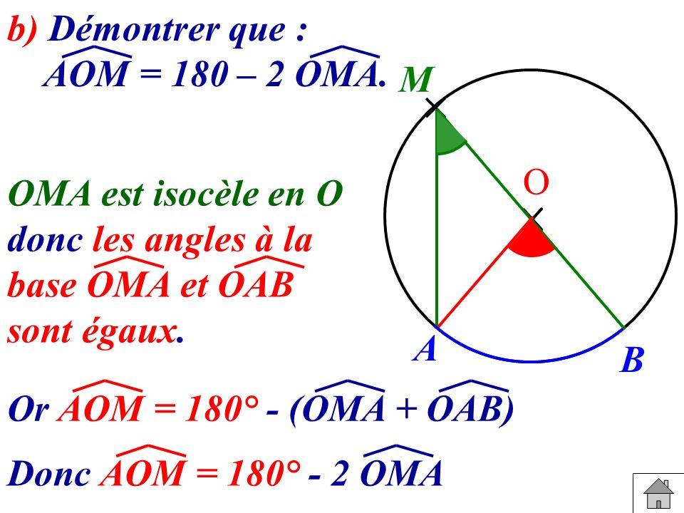 A B M O b) Démontrer que : AOM = 180 – 2 OMA. OMA est isocèle en O donc les angles à la base OMA et OAB sont égaux. Donc AOM = 180° - 2 OMA Or AOM = 1