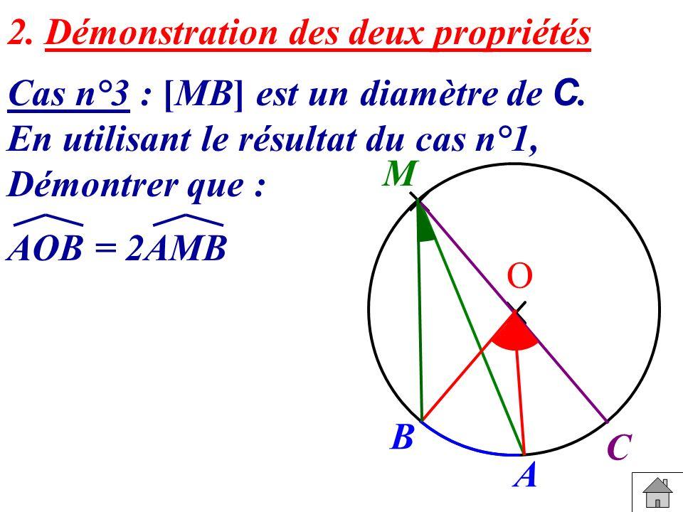 2. Démonstration des deux propriétés Cas n°3 : [MB] est un diamètre de C. En utilisant le résultat du cas n°1, Démontrer que : AOB = 2AMB A B M O C