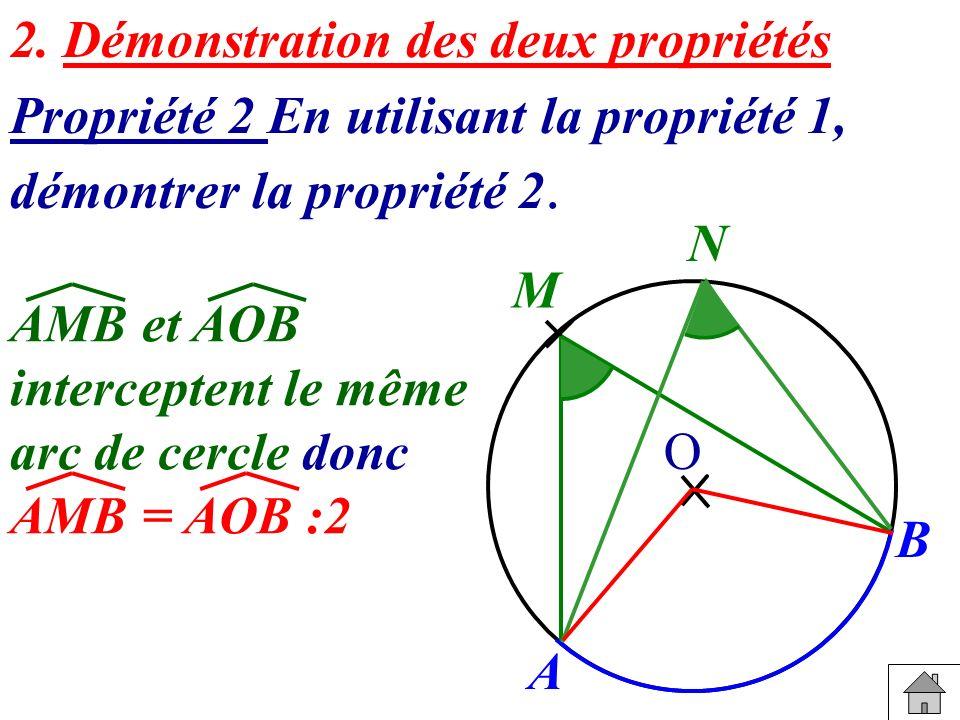 2. Démonstration des deux propriétés Propriété 2 En utilisant la propriété 1, démontrer la propriété 2. AMB et AOB interceptent le même arc de cercle