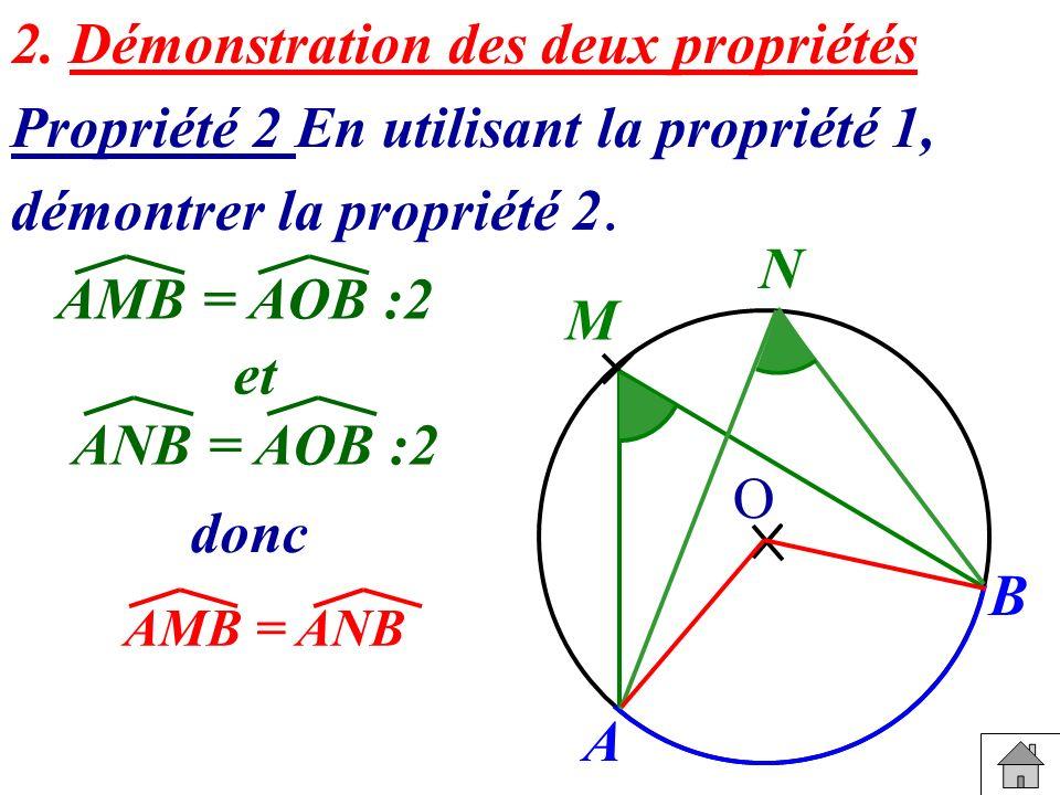 2. Démonstration des deux propriétés Propriété 2 En utilisant la propriété 1, démontrer la propriété 2. et ANB = AOB :2 AMB = AOB :2 A B M O N donc AM
