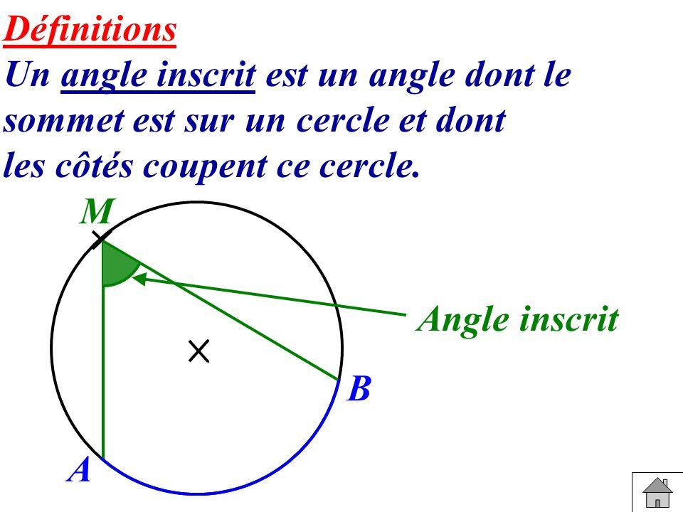 Définitions Un angle inscrit est un angle dont le sommet est sur un cercle et dont les côtés coupent ce cercle. B M Angle inscrit A