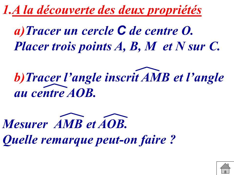 1.A la découverte des deux propriétés a)Tracer un cercle C de centre O. Placer trois points A, B, M et N sur C. b)Tracer langle inscrit AMB et langle