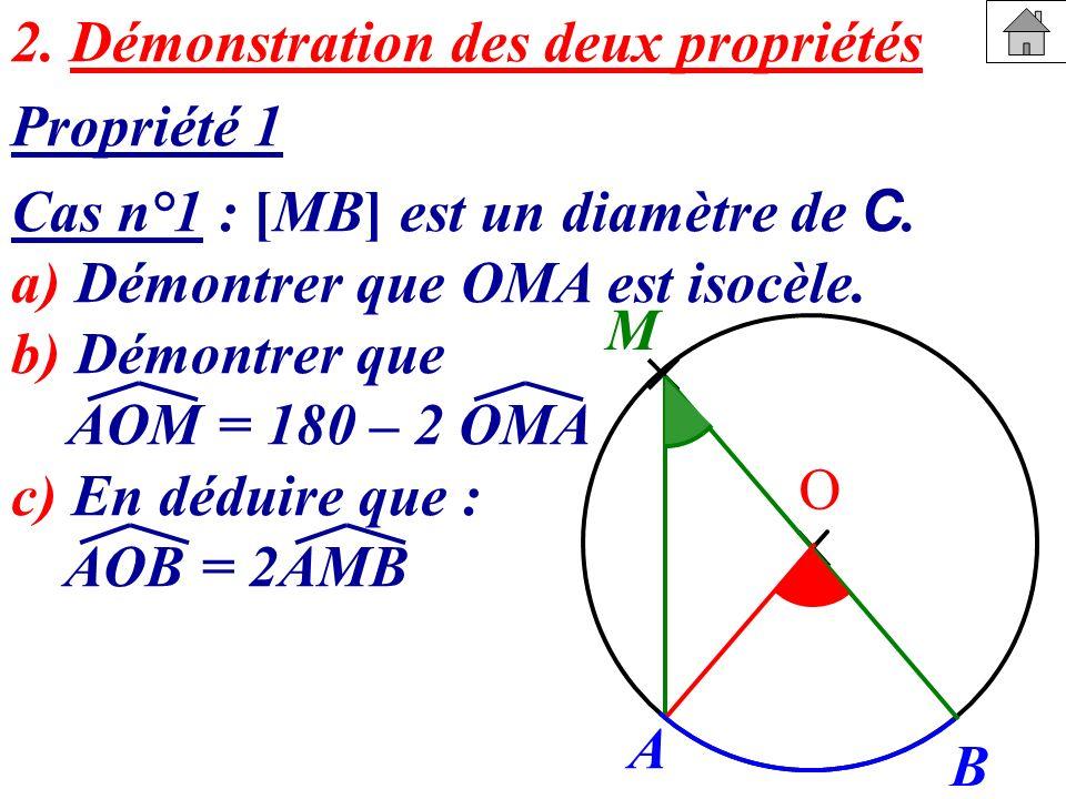 2. Démonstration des deux propriétés Propriété 1 Cas n°1 : [MB] est un diamètre de C. a) Démontrer que OMA est isocèle. b) Démontrer que AOM = 180 – 2