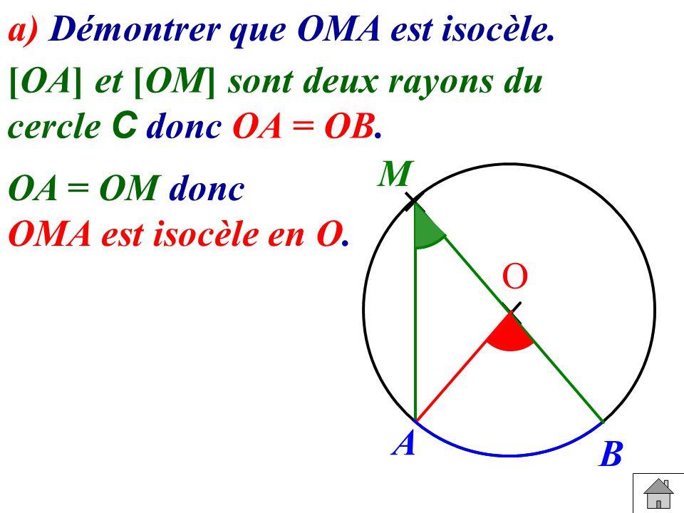A B M O a) Démontrer que OMA est isocèle. [OA] et [OM] sont deux rayons du cercle C donc OA = OB. OA = OM donc OMA est isocèle en O.