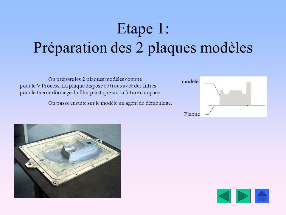 Etape 1: Préparation des 2 plaques modèles modèle Plaque On prépare les 2 plaques modèles comme pour le V Process.