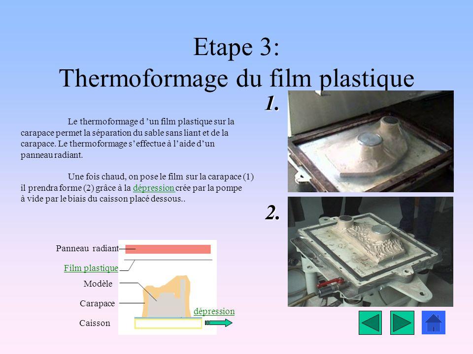 Etape 3: Thermoformage du film plastique Panneau radiant Film plastique Carapace Modèle Le thermoformage d un film plastique sur la carapace permet la séparation du sable sans liant et de la carapace.