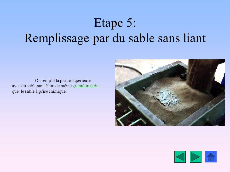 Etape 5: Remplissage par du sable sans liant On remplit la partie supérieure avec du sable sans liant de même granulométriegranulométrie que le sable à prise chimique.