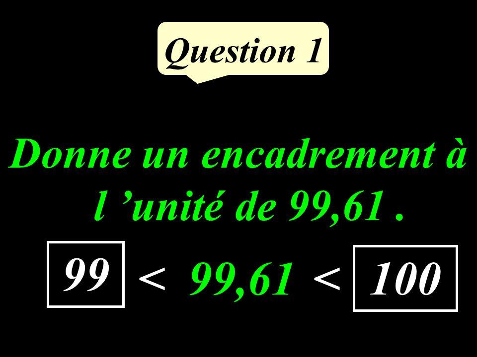 Question 1 Donne un encadrement à l unité de 99,61. 99,61 << 99 100
