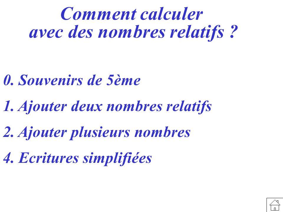 Comment calculer avec des nombres relatifs ? 1. Ajouter deux nombres relatifs 0. Souvenirs de 5ème 2. Ajouter plusieurs nombres 4. Ecritures simplifié