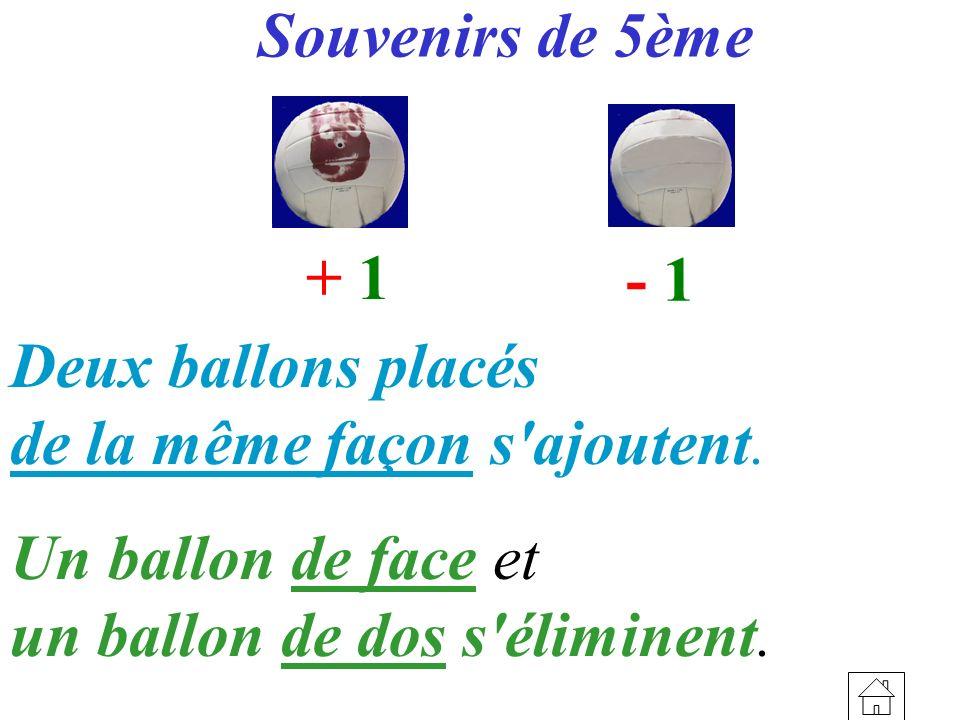 Souvenirs de 5ème + 1 - 1 Deux ballons placés de la même façon s'ajoutent. Un ballon de face et un ballon de dos s'éliminent.