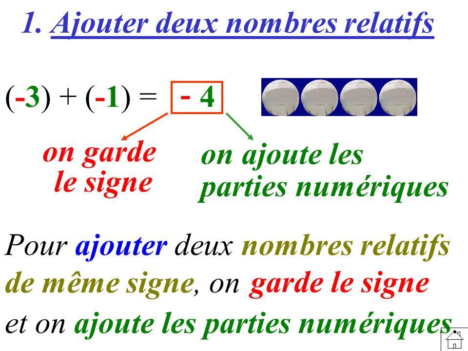 1. Ajouter deux nombres relatifs Pour ajouter deux nombres relatifs de même signe, on garde le signe et on ajoute les parties numériques. (-3) + (-1)