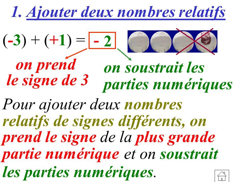 1. Ajouter deux nombres relatifs (-3) + (+1) = 2 on prend le signe de 3 on soustrait les parties numériques - prend le signe de la plus grande partie