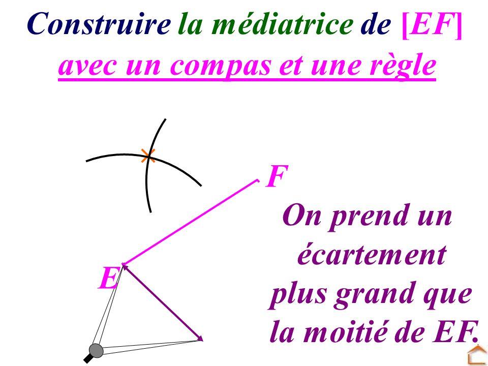avec un compas et une règle Construire la médiatrice de [EF] E F On prend un écartement plus grand que la moitié de EF.
