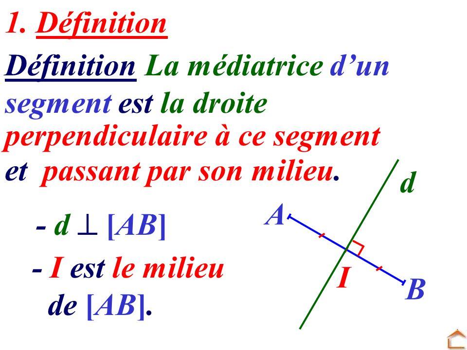 1. Définition I A B d DéfinitionLa médiatrice dun segment est la droite perpendiculaire à ce segment et passant par son milieu. - d [AB] - I est le mi