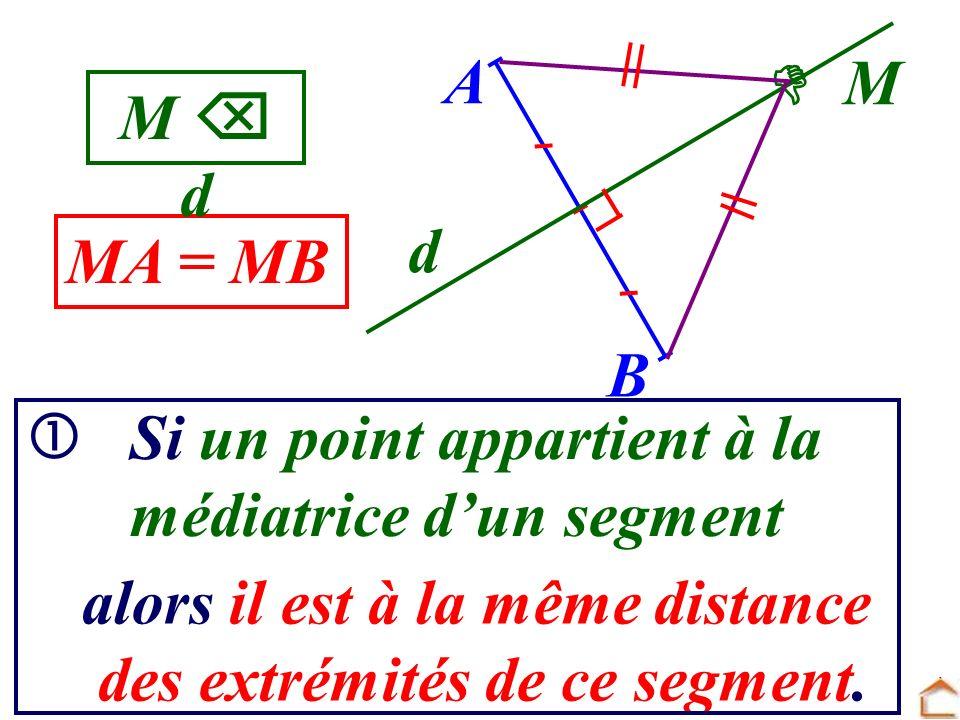 M A B d MA = MB alors il est à la même distance des extrémités de ce segment. Si un point appartient à la médiatrice d un segment M d