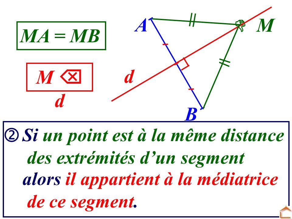 M A B d alors il appartient à la médiatrice de ce segment. Si un point est à la même distance des extrémités d un segment MA = MB M d