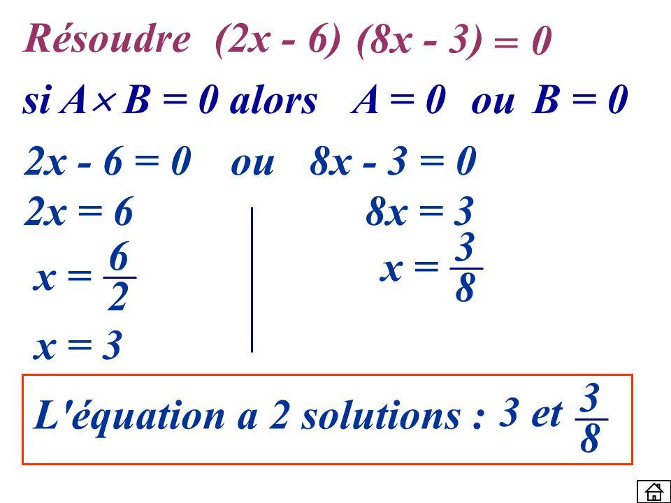si A B = 0 alors A = 0ouB = 0 (2x - 6) (8x - 3) = 0 2x - 6 = 0ou8x - 3 = 0 2x = 68x = 3 x = 6262 3838 Résoudre x = 3 L'équation a 2 solutions : 3838 3