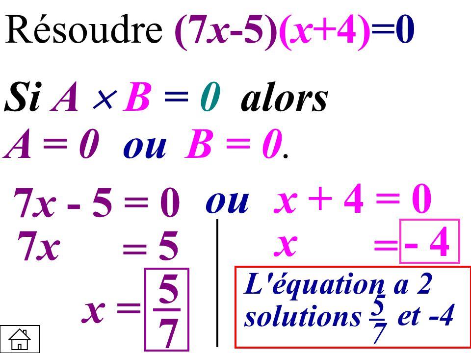Résoudre (7x-5)(x+4)=0 Si A B = 0 alors A = 0ouB = 0. 7x - 5 = 0 oux + 4 = 0 7x7x = 5 x = - 4 x = 5 7 L'équation a 2 solutions 5757 et-4
