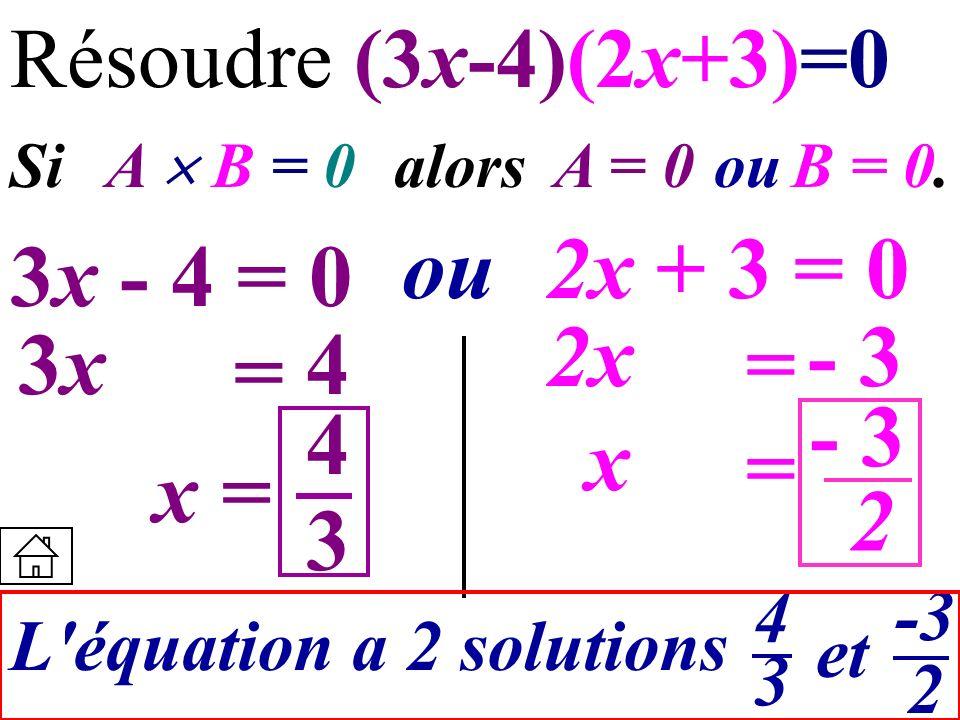- 3 Résoudre (3x-4)(2x+3)=0 Si A B = 0 alors A = 0ouB = 0. 3x - 4 = 0 ou2x + 3 = 0 3x3x = 4 2x = - 3 x = 4 3 x = 2 L'équation a 2 solutions 4343 et -3