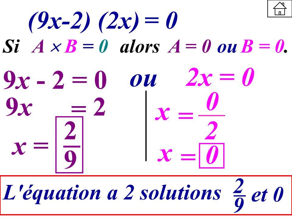 (9x-2)(2x)= 0 0 Si A B = 0 alors A = 0ouB = 0. 9x - 2 = 0 ou 2x = 0 9x9x = 2 x = 2 9 x = 2 L'équation a 2 solutions 2929 et 0 x = 0