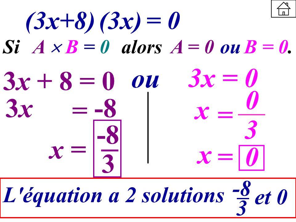 (3x+8)(3x)= 0 0 Si A B = 0 alors A = 0ouB = 0. 3x + 8 = 0 ou 3x = 0 3x3x = -8 x = -8 3 x = 3 L'équation a 2 solutions -8 3 et 0 x = 0