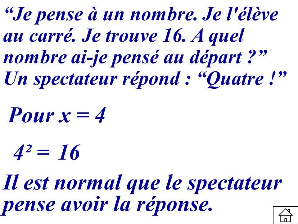 Je pense à un nombre. Je l'élève au carré. Je trouve 16. A quel nombre ai-je pensé au départ ? Un spectateur répond : Quatre ! Pour x = 4 4² =16 Il es