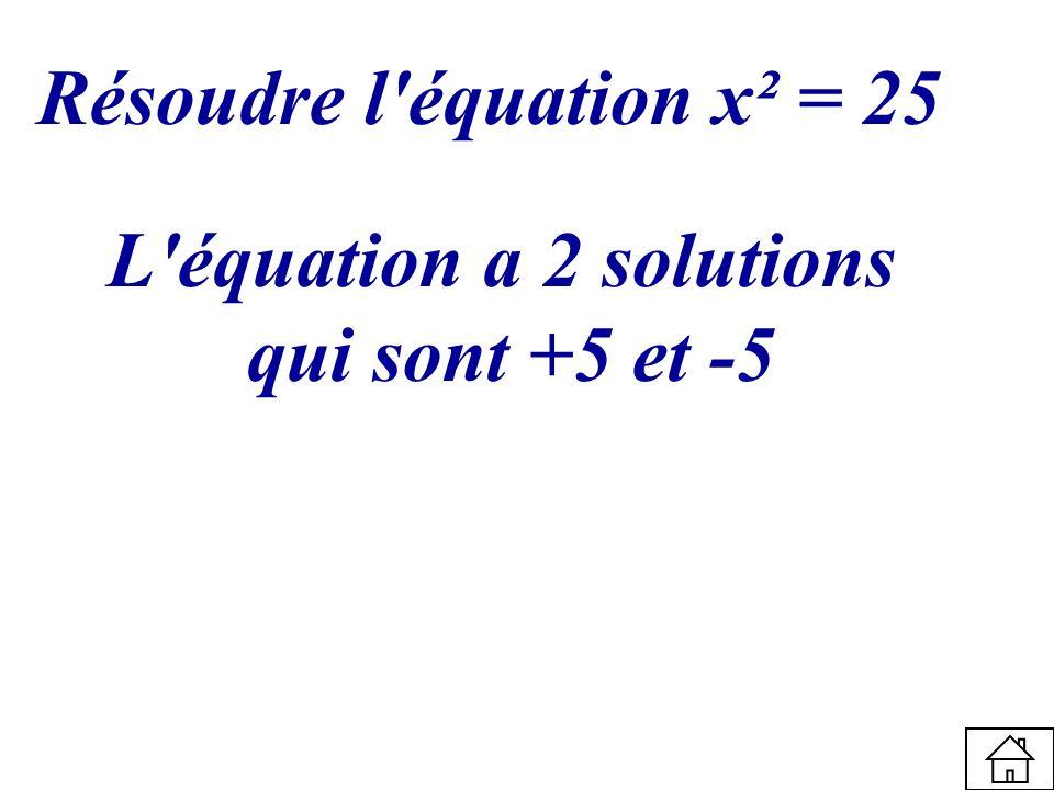 Résoudre l'équation x² = 25 L'équation a 2 solutions qui sont +5 et -5