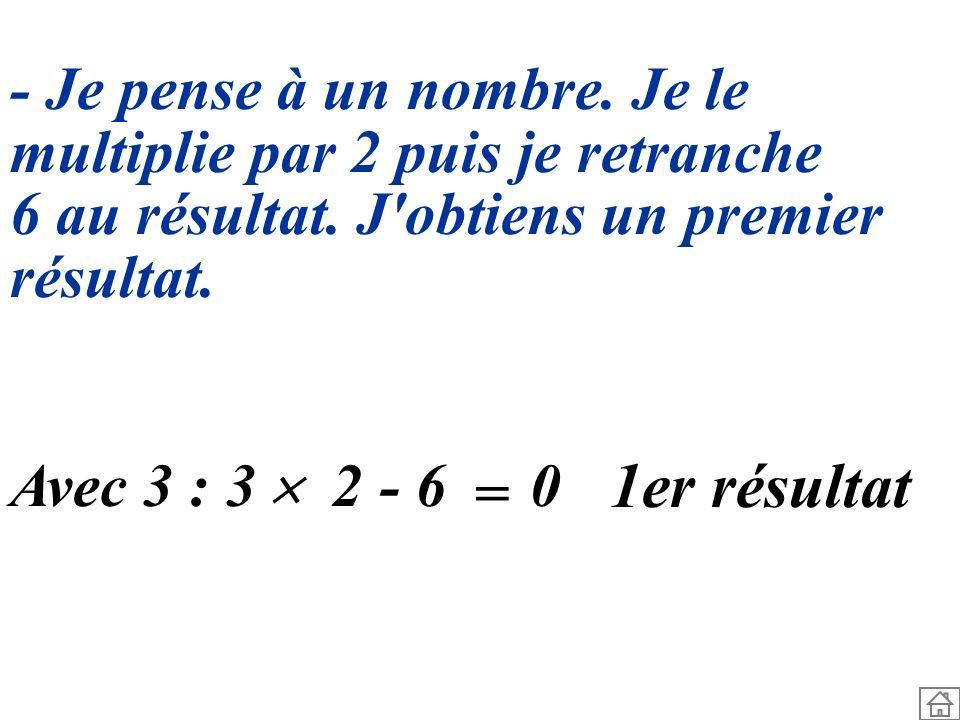 - Je pense à un nombre. Je le multiplie par 2 puis je retranche 6 au résultat. J'obtiens un premier résultat. Avec 3 :3 2 - 6 1er résultat = 0