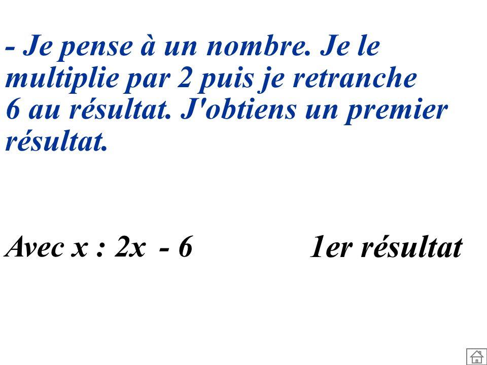 - Je pense à un nombre. Je le multiplie par 2 puis je retranche 6 au résultat. J'obtiens un premier résultat. Avec x :2x- 6 1er résultat
