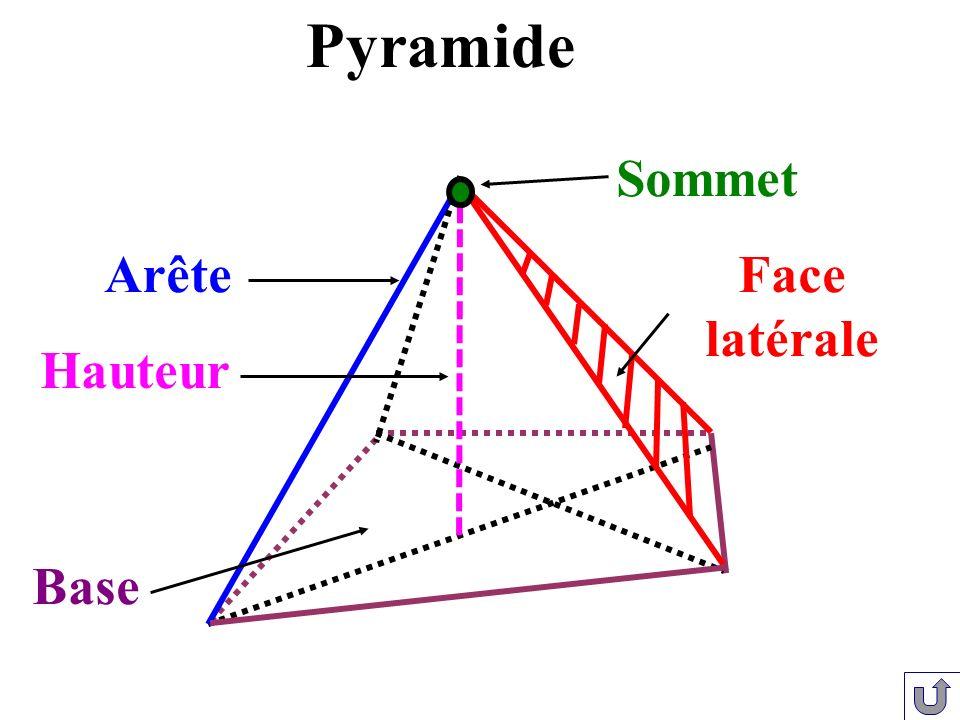 Arête Hauteur Base Sommet Face latérale Pyramide