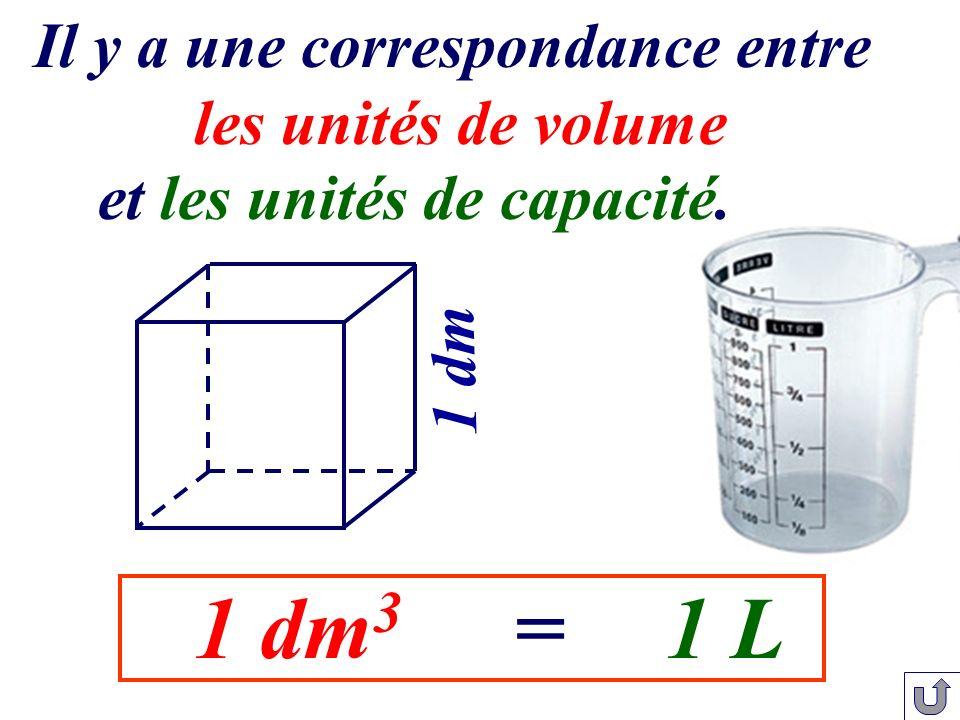 1 dm 3 = 1 L Il y a une correspondance entre les unités de volume et les unités de capacité. 1 dm