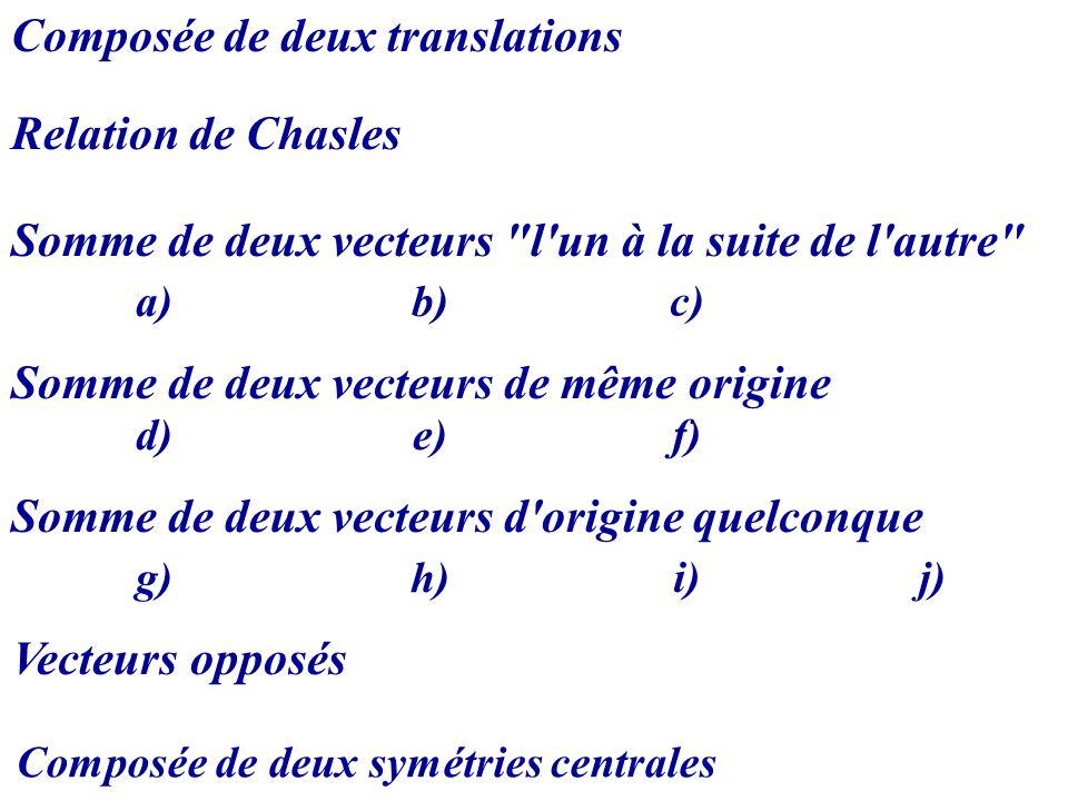 T R S RT RS+ ST Construire RS + ST : Même point = RS + ST D après la relation de Chasles : c)