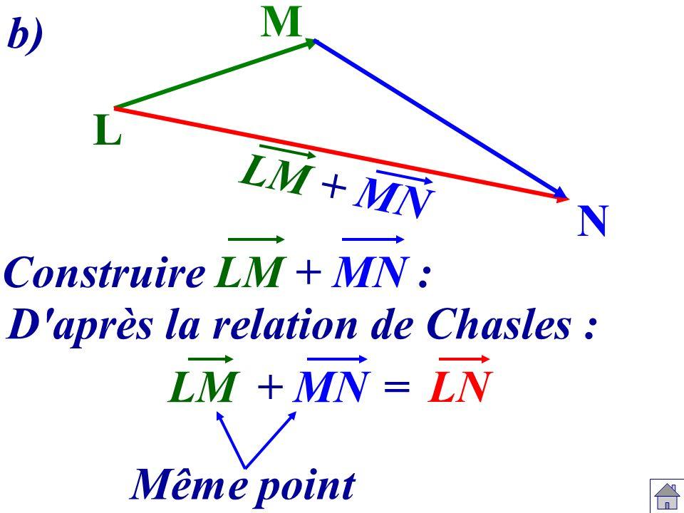 L N M LN LM+ MN Construire LM + MN : Même point = LM + MN D'après la relation de Chasles : b)
