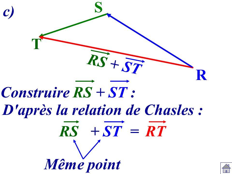 T R S RT RS+ ST Construire RS + ST : Même point = RS + ST D'après la relation de Chasles : c)
