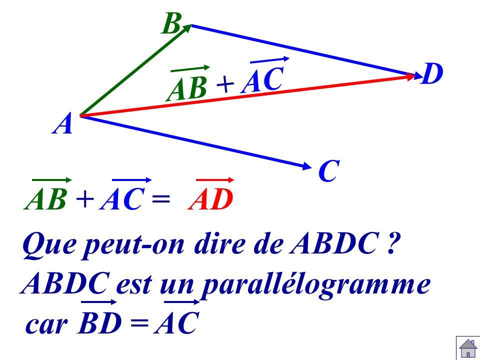 ABDC est un parallélogramme BD = AC A B C D AB + AC =AD AB + AC Que peut-on dire de ABDC ? car