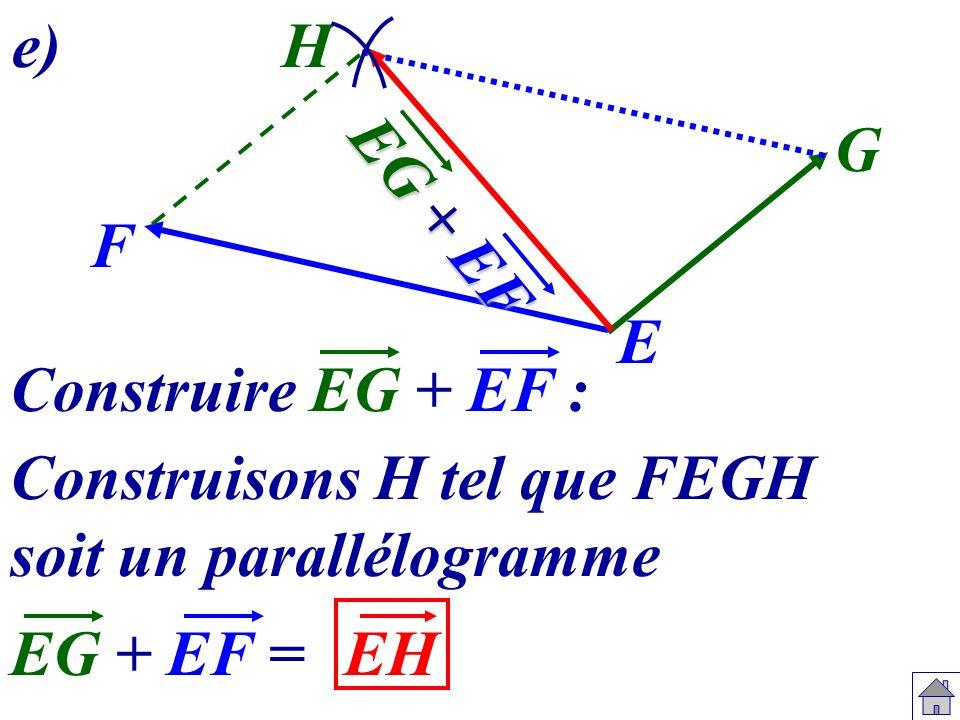 F H E Construire EG + EF : Construisons H tel que FEGH soit un parallélogramme G EG + EF =EH EG + EF e)
