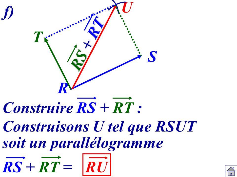 U T R Construire RS + RT : Construisons U tel que RSUT soit un parallélogramme S RS + RT =RU RS + RT f)
