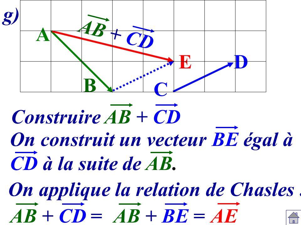 A E B D C Construire AB + CD On construit un vecteur BE égal à CD à la suite de AB. On applique la relation de Chasles : AB + CD =AB + BE =AE AB + CD