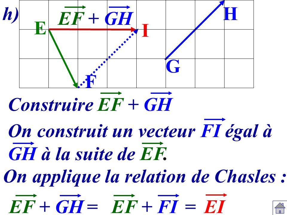 E I F H G Construire EF + GH On construit un vecteur FI égal à GH à la suite de EF. On applique la relation de Chasles : EF + GH =EF + FI =EI EF + GH