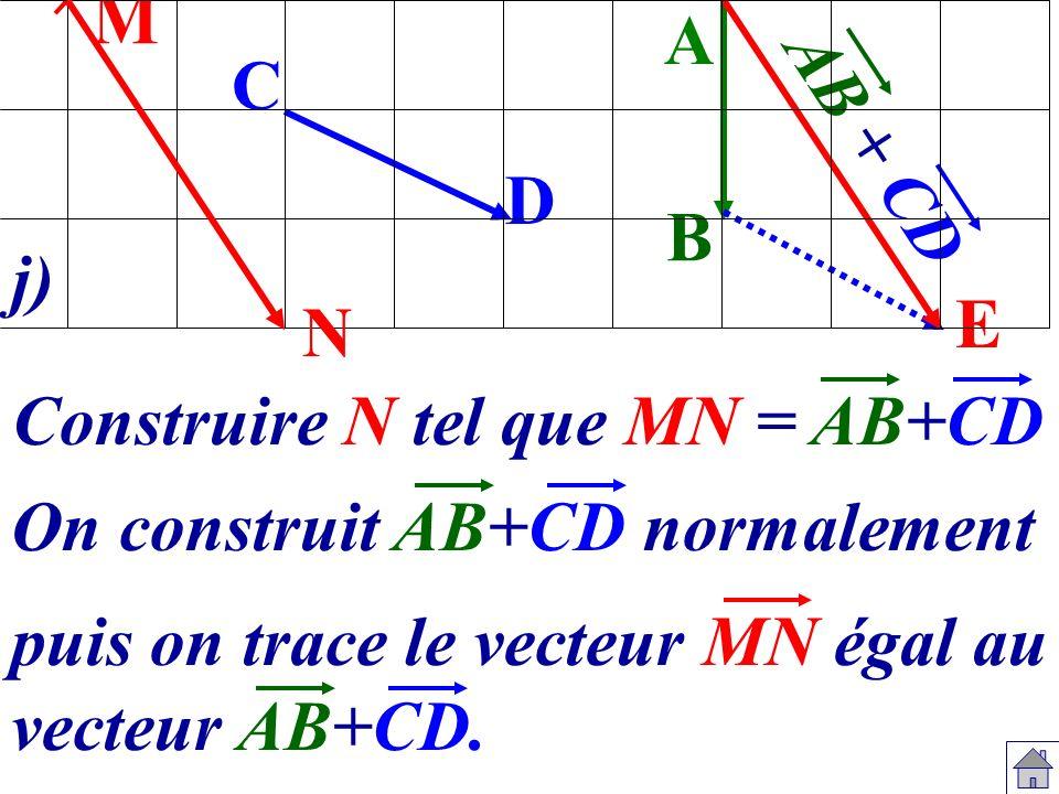 On construit AB+CD normalement Construire N tel que MN = AB+CD M puis on trace le vecteur MN égal au vecteur AB+CD. A E B D C AB + CD N j)